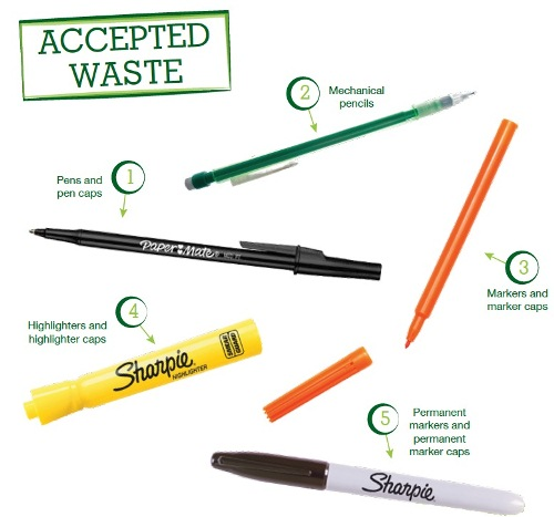 Writing Instrument Brigade accepted waste