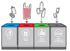 Target's Recycling Kiosks: A Nationwide Recycling Solution
